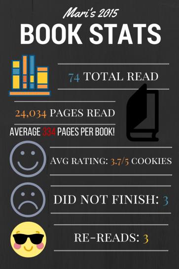 2015bookstats