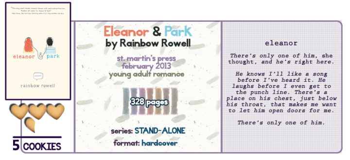 Times I Almost Teared but Didn't || Eleanor & Park Review