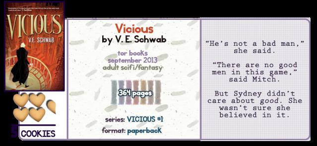 vicious-review