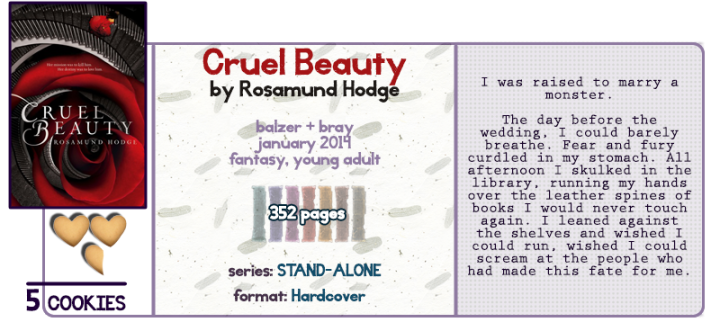Unlove and Marriage… || Cruel Beauty Review