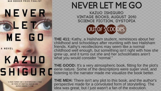 Mini Reviews: The Bloody Chamber, Never Let Me Go
