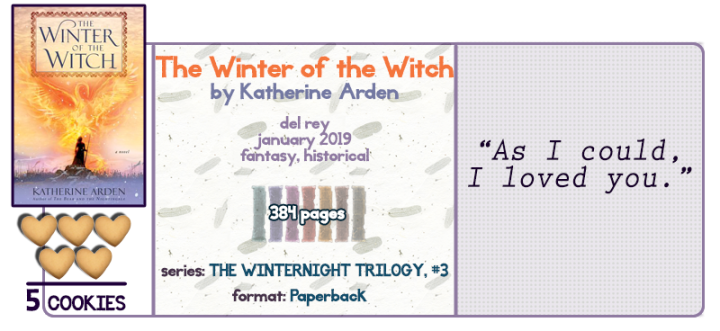 Road to Midnight || The Winter of the Witch Review