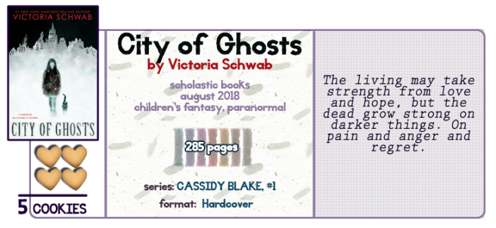 The Ghostly Mile || City of Ghosts Review